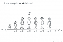 Comic figure which sees itselfs aging process on a time bar - Copyright: Annika Baacke